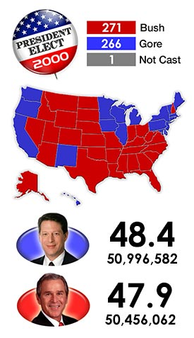 President Elect The Useless Popular Vote - Popular-vote-us-map